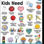 Social Skills Kids Need